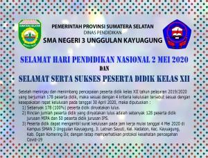 Pengumuman Kelulusan TP 2019-2020